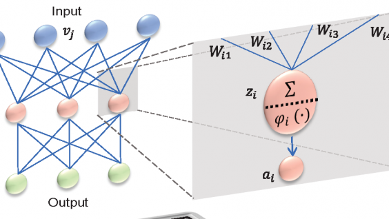Schematic set-up of an artificial optical neural network